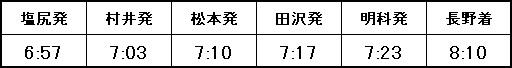 f:id:tomotabitrip:20200407233418j:plain