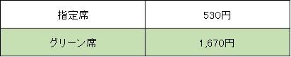 f:id:tomotabitrip:20200512210207j:plain
