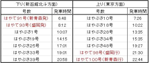 f:id:tomotabitrip:20200525192848j:plain
