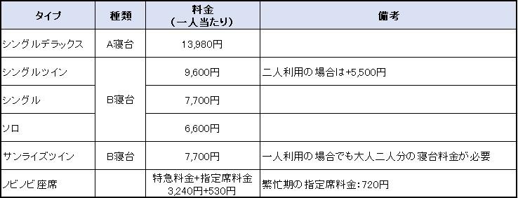 f:id:tomotabitrip:20200608003233j:plain