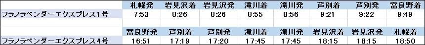 f:id:tomotabitrip:20200725101754j:plain