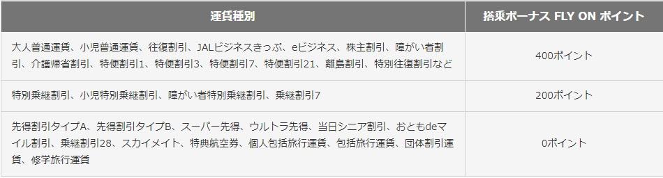 f:id:tomotabitrip:20201229080642j:plain