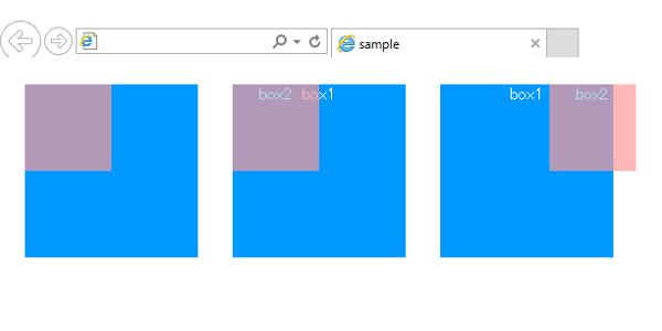 IE11で親要素と子要素がinlineでのpposition:absoluteへの影響をテストした画像