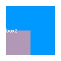 先ほどの子要素にline-height:0;のCSSを加えた画像