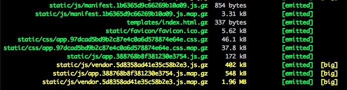 npm run buildの実行結果