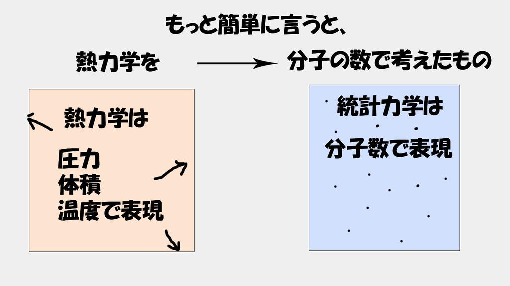 f:id:tomototo:20190127092435j:plain