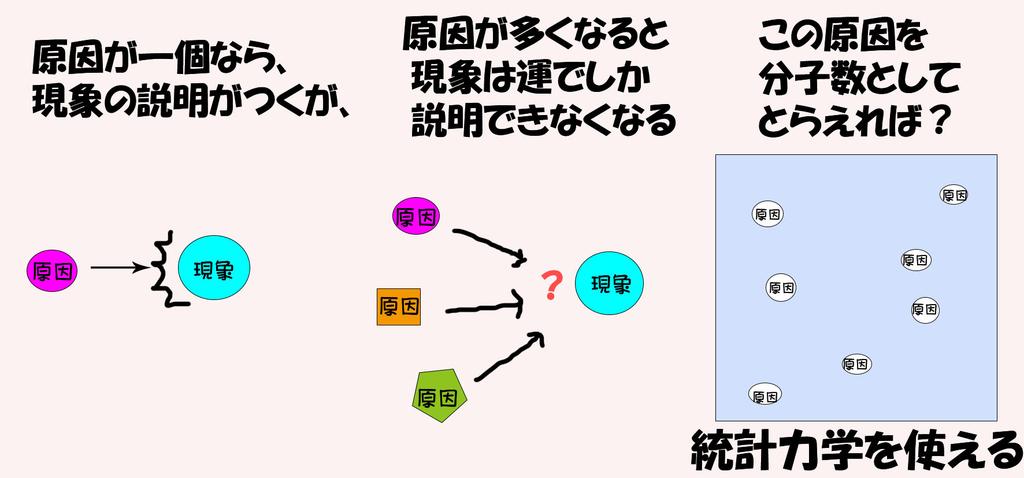 f:id:tomototo:20190127095349j:plain