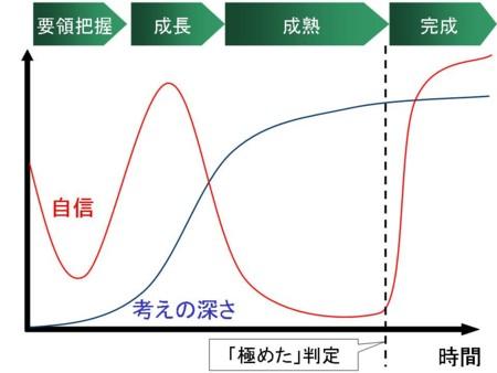 f:id:tomotsaan:20101225191820j:image