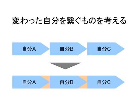 f:id:tomotsaan:20110108215954j:image:w300