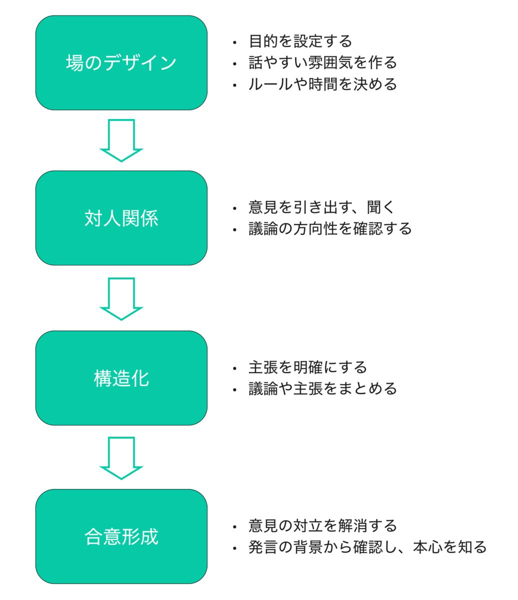 f:id:tomoya_misuda:20200816131424p:plain