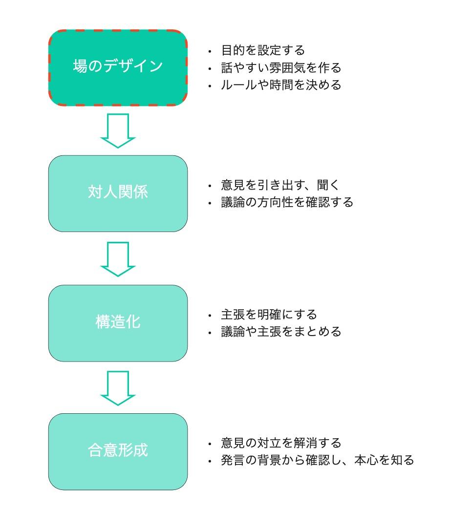 f:id:tomoya_misuda:20201206113459j:plain