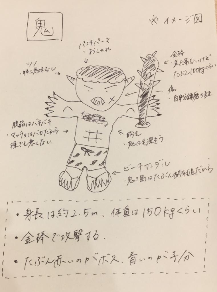 f:id:tomoyaa:20170316140342j:plain