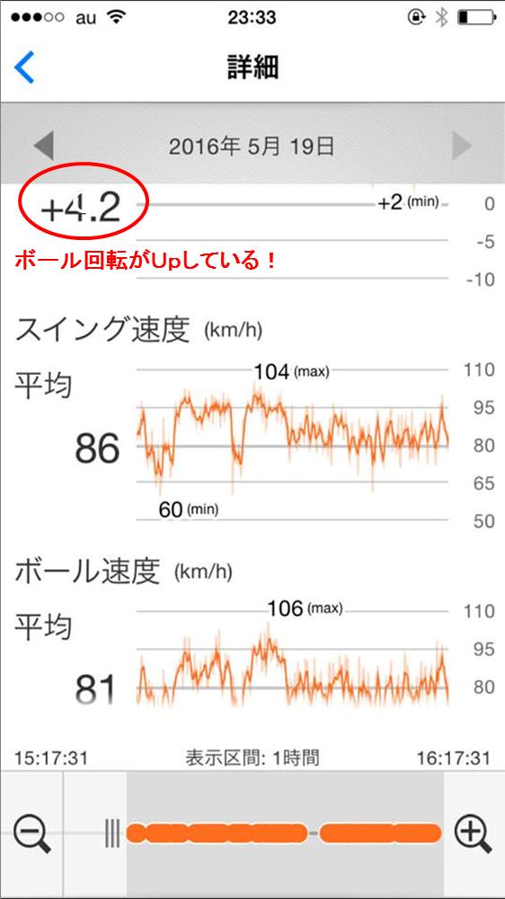 スマートテニスセンサー コーチとのクロスラリーのデータ