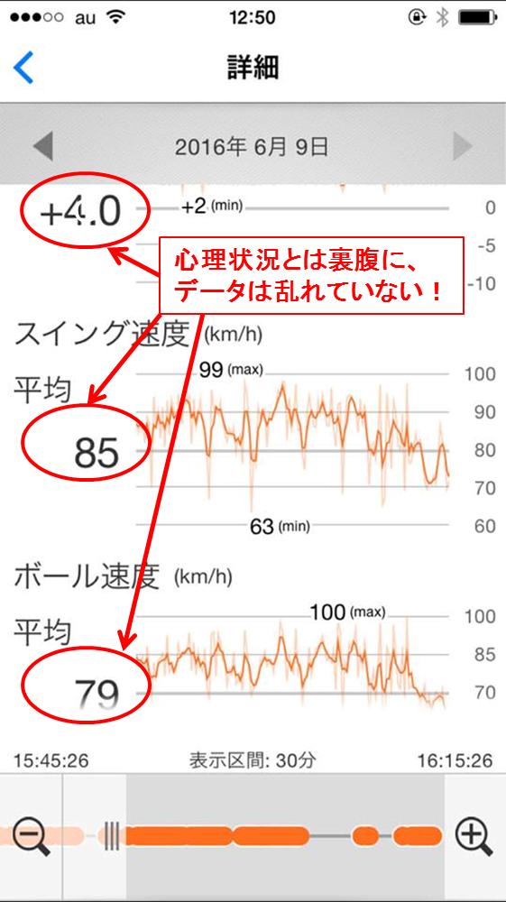 スマートテニスセンサー フットワークが求められる状態で打ったデータ