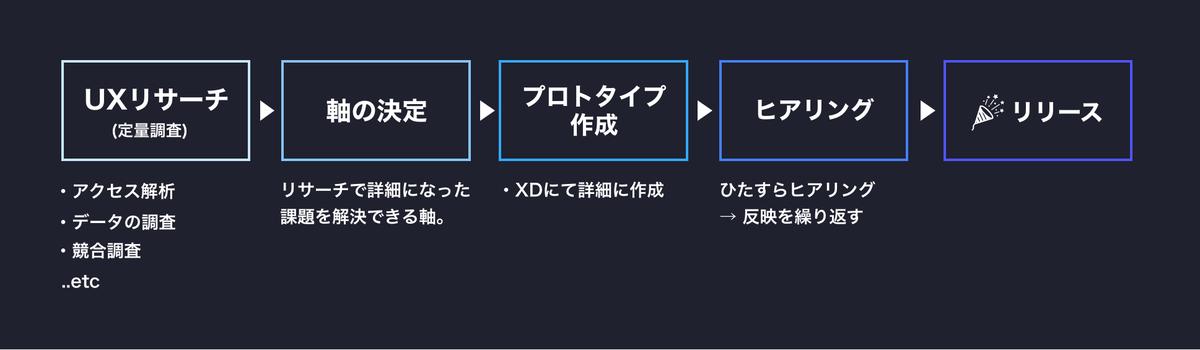 f:id:tomoyasu_nagatake:20200612125721j:plain