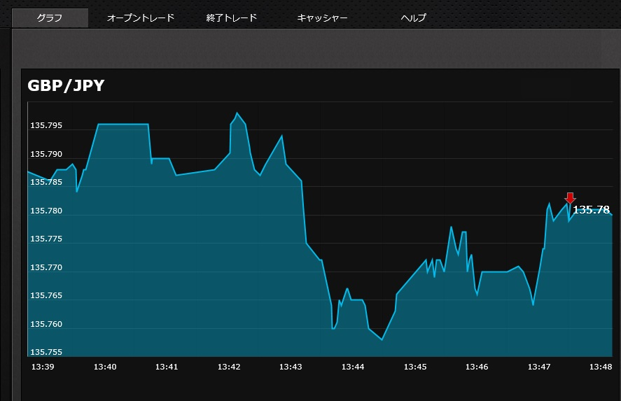 f:id:tomoyasupura:20170418104949j:plain