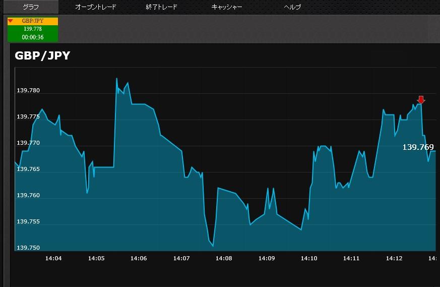 f:id:tomoyasupura:20170421225017j:plain