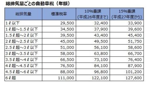 f:id:tomoyasupura:20170530104025p:plain