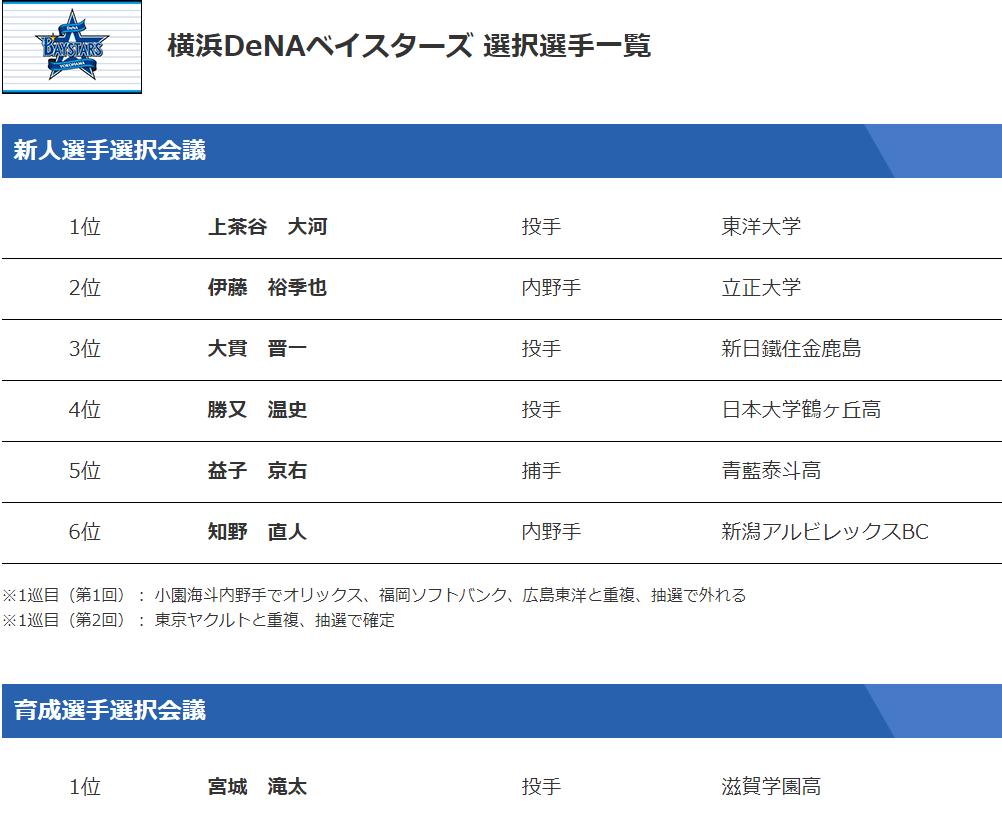 f:id:tomoyo-kokuti:20181025234638p:plain