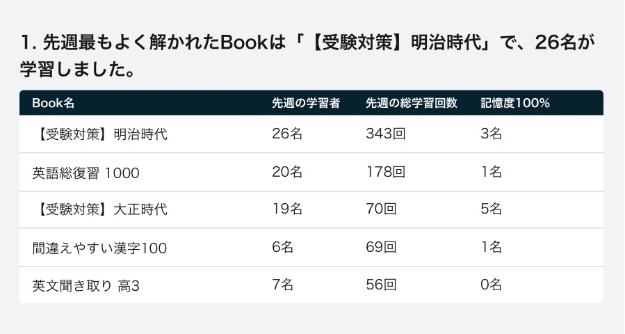 f:id:tomoyohirokawa:20200326160806j:plain
