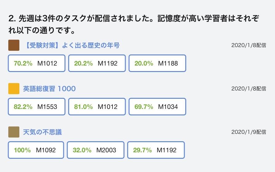 f:id:tomoyohirokawa:20200326160842j:plain