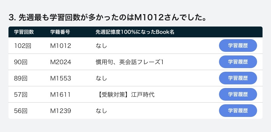 f:id:tomoyohirokawa:20200326160854j:plain