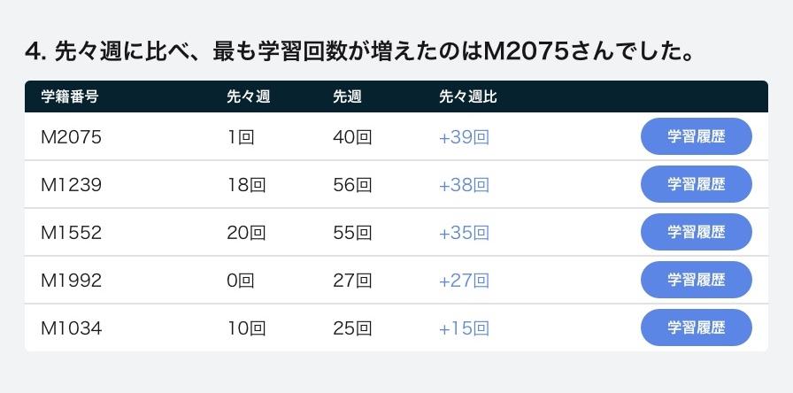 f:id:tomoyohirokawa:20200326160903j:plain