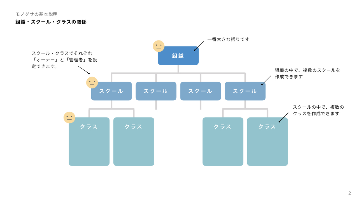 f:id:tomoyohirokawa:20200330160804j:plain
