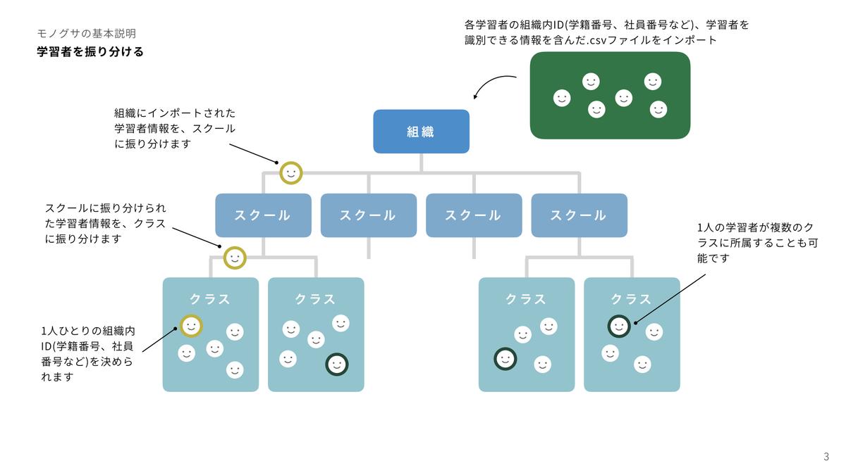 f:id:tomoyohirokawa:20200330160825j:plain
