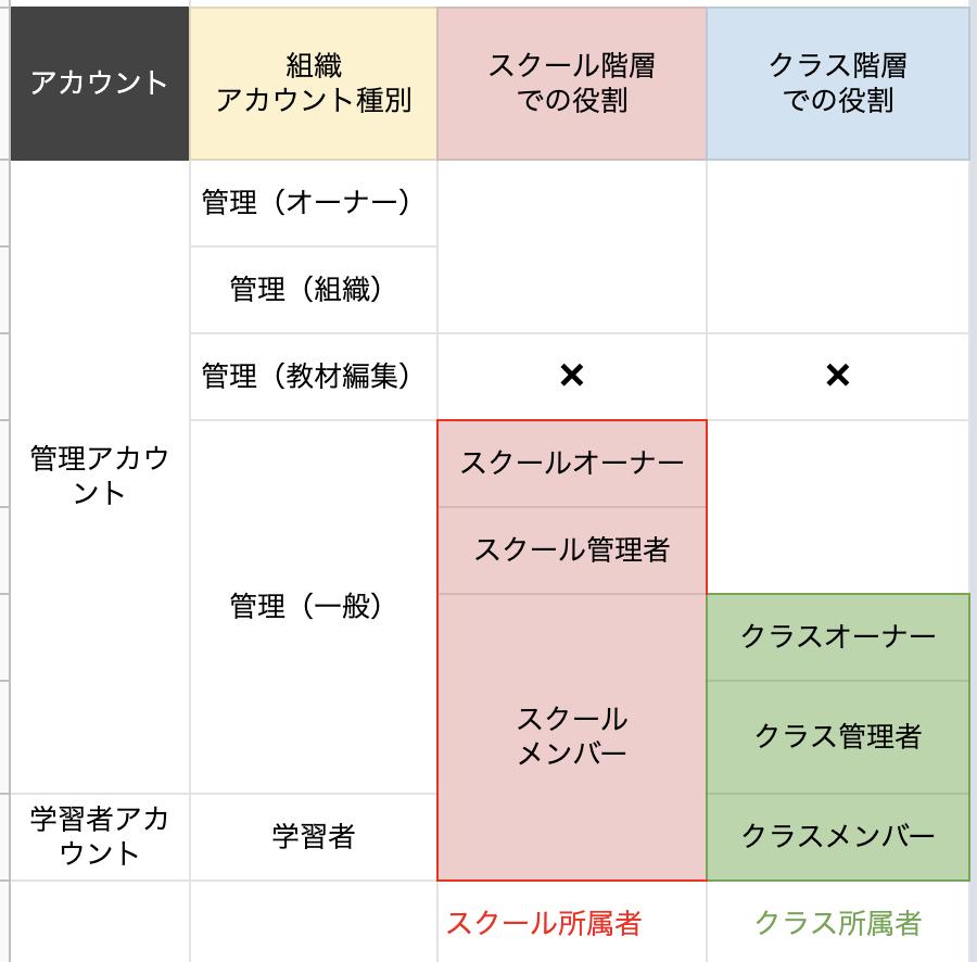 f:id:tomoyohirokawa:20200331191528p:plain