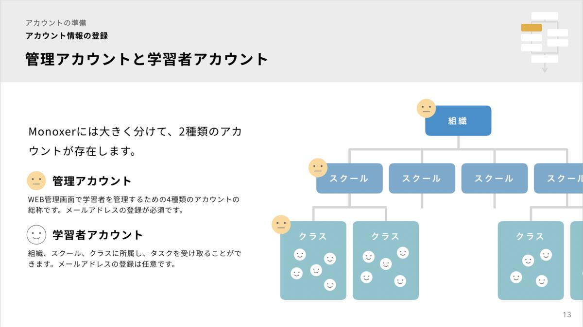 f:id:tomoyohirokawa:20200331191926p:plain