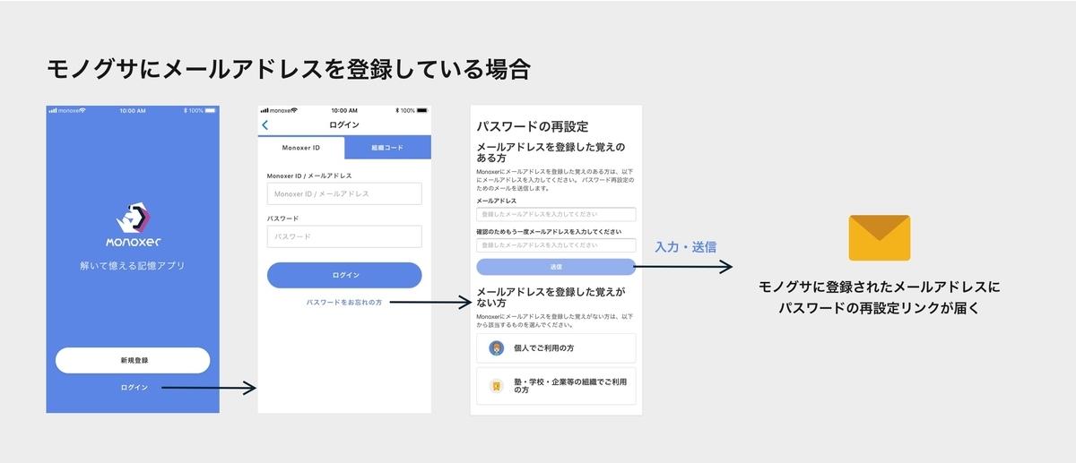 f:id:tomoyohirokawa:20200930150728j:plain