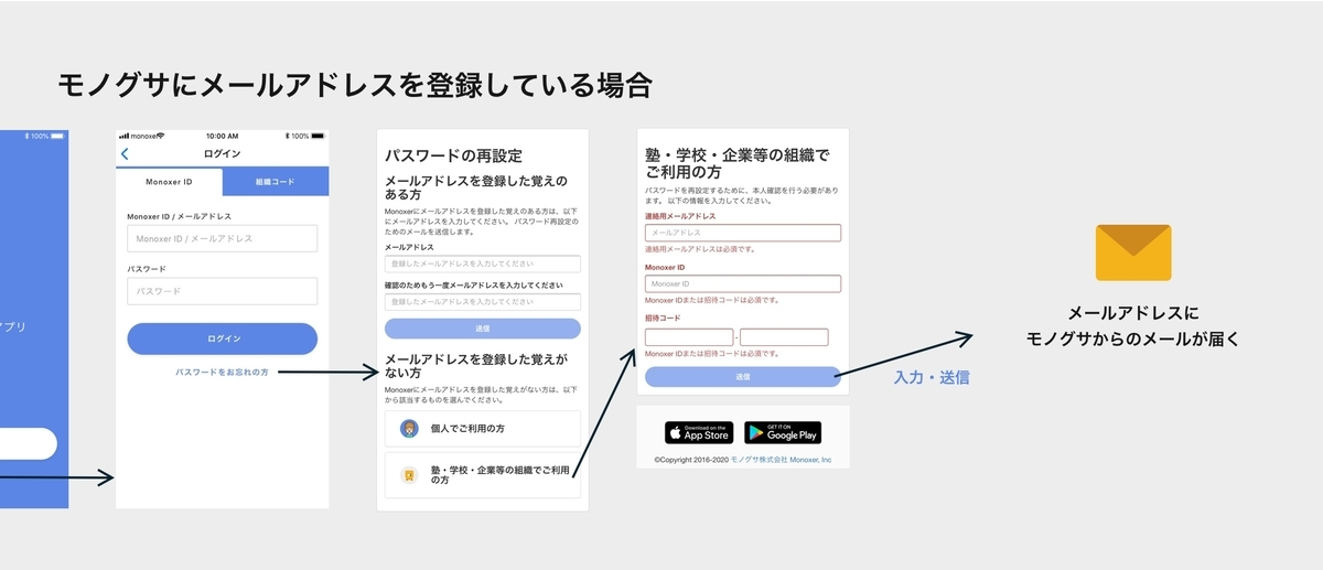 f:id:tomoyohirokawa:20200930151328j:plain