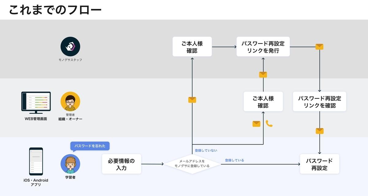f:id:tomoyohirokawa:20200930174524j:plain