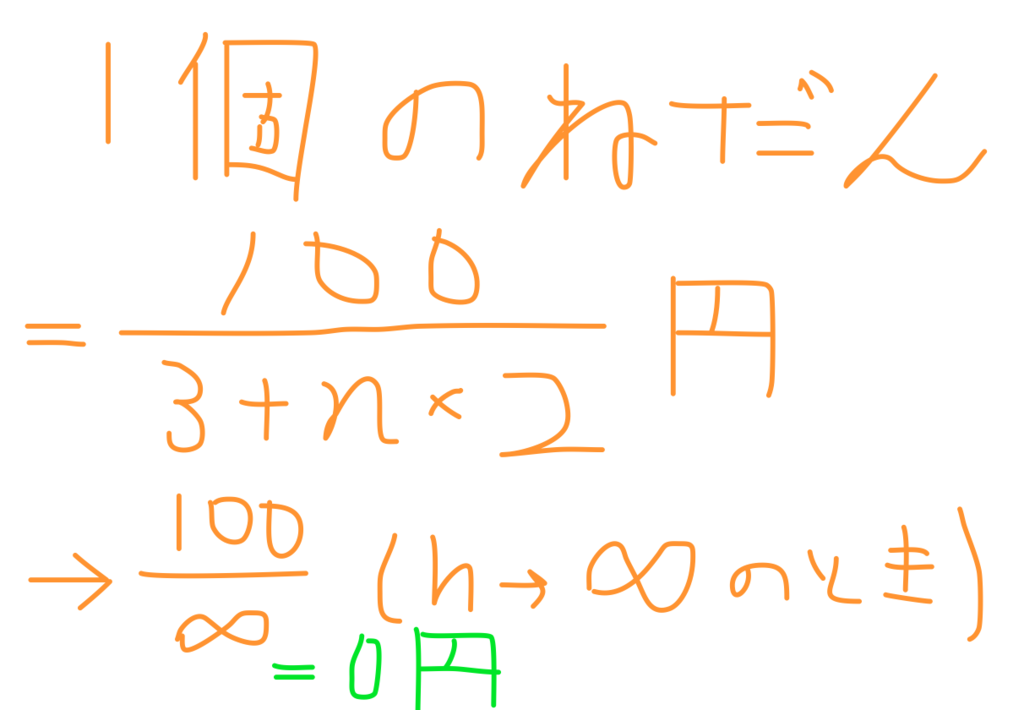 f:id:tomoyoshiyoshi:20160607004334p:plain