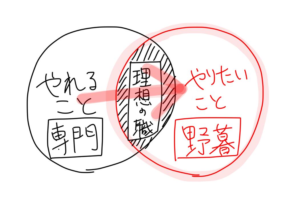f:id:tomoyoshiyoshi:20160906003035p:plain