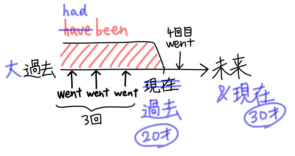 f:id:tomoyoshiyoshi:20161231181912j:plain