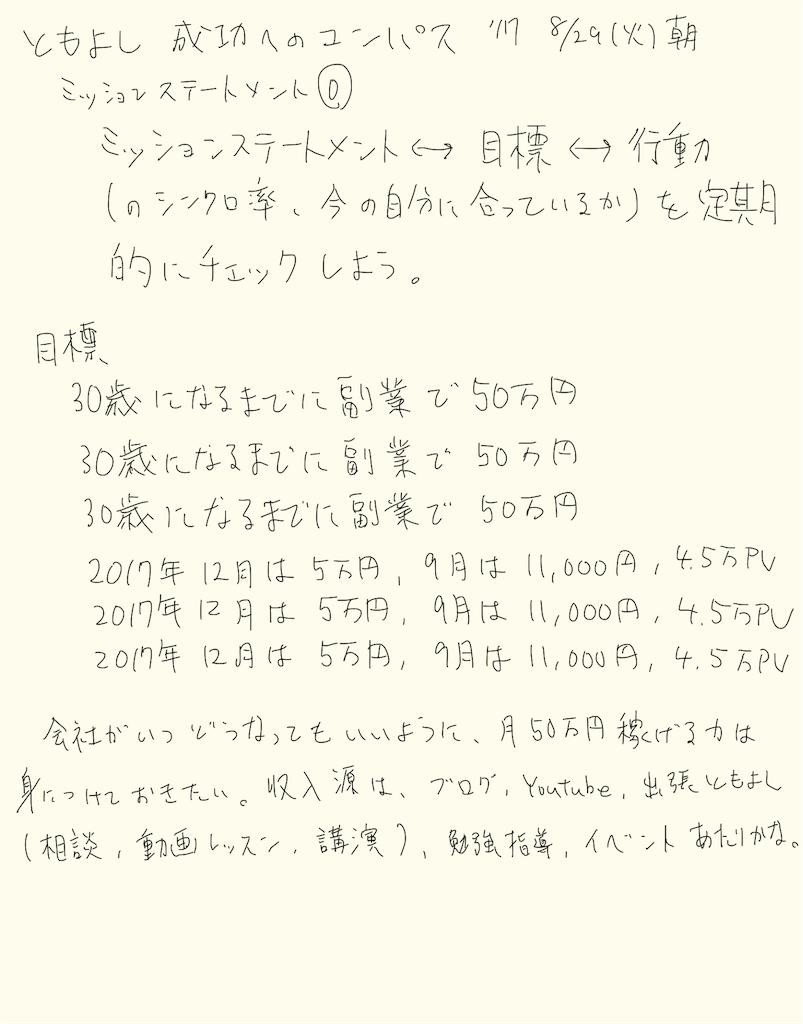 f:id:tomoyoshiyoshi:20170829062846p:image