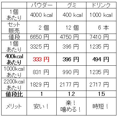 f:id:tomoyoshiyoshi:20180829112806p:plain
