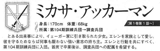 進撃の巨人のミカサの設定プロフィールによると身長170cm、体重68kg