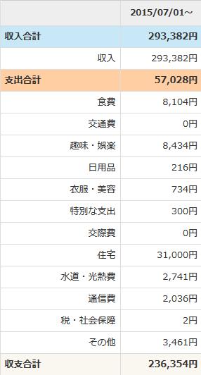 f:id:tomoyukitomoyuki:20150802224017p:plain