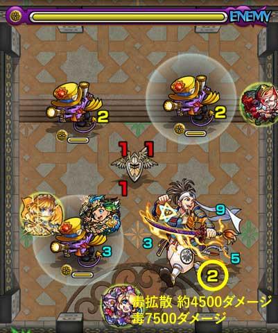 覇者の塔24階の攻略方法