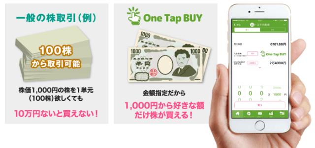 One Tap BUY(ワンタップバイ)の口コミとメリットデメリットまとめ!