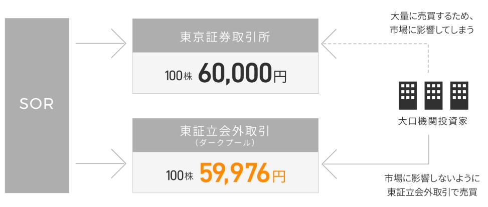 株アプリ「STREAM」のメリット