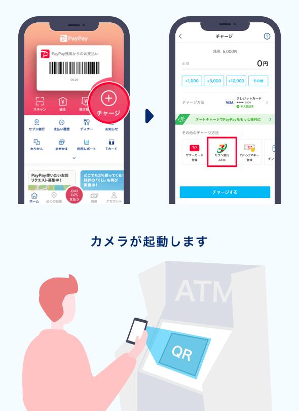 PayPayをコンビニでチャージする一番簡単な方法
