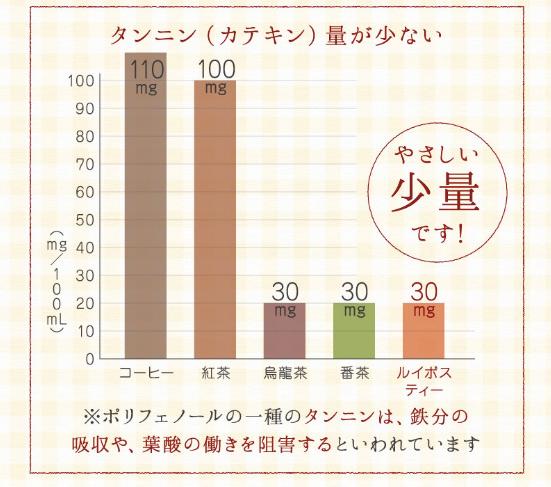 f:id:tomozo_diary:20180918182644j:plain