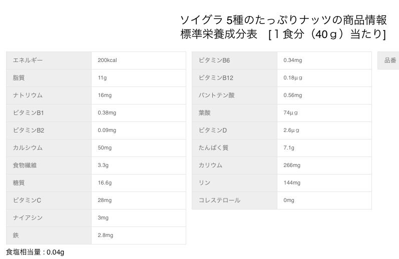 f:id:tomozonesu:20180417010736p:plain