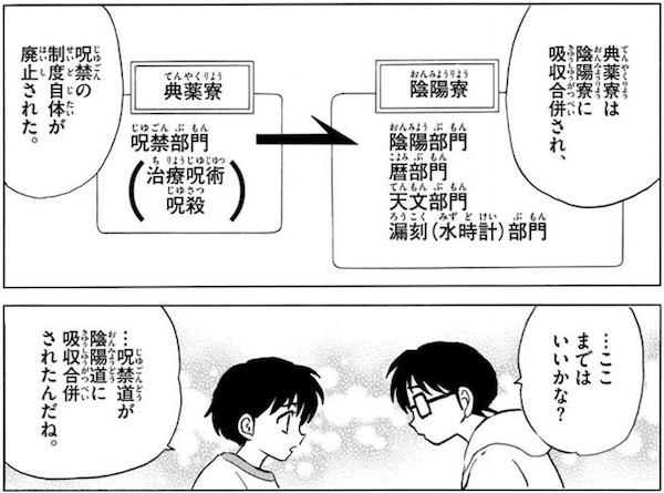 「MAO」(高橋留美子)27話より、呪禁道について調べる菜花