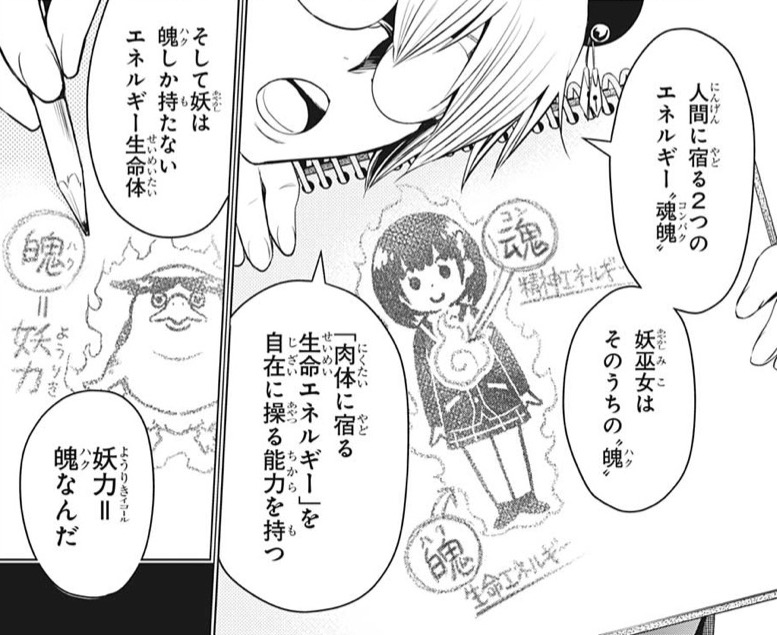 「あやかしトライアングル」(矢吹健太朗)14話より、画楽による妖巫女の解説