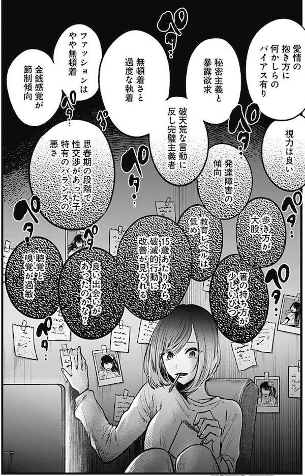 「【推しの子】」(赤坂アカ、横槍メンゴ)28話より、役作りをする黒川あかね